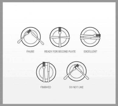 15 Tips For Proper Dining Etiquette 7