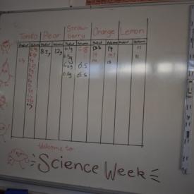 Scienceweek 016
