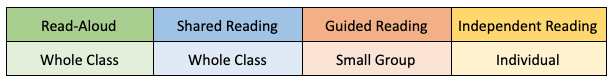 Guided-reading-table.png?mtime=20210226134906#asset:23106