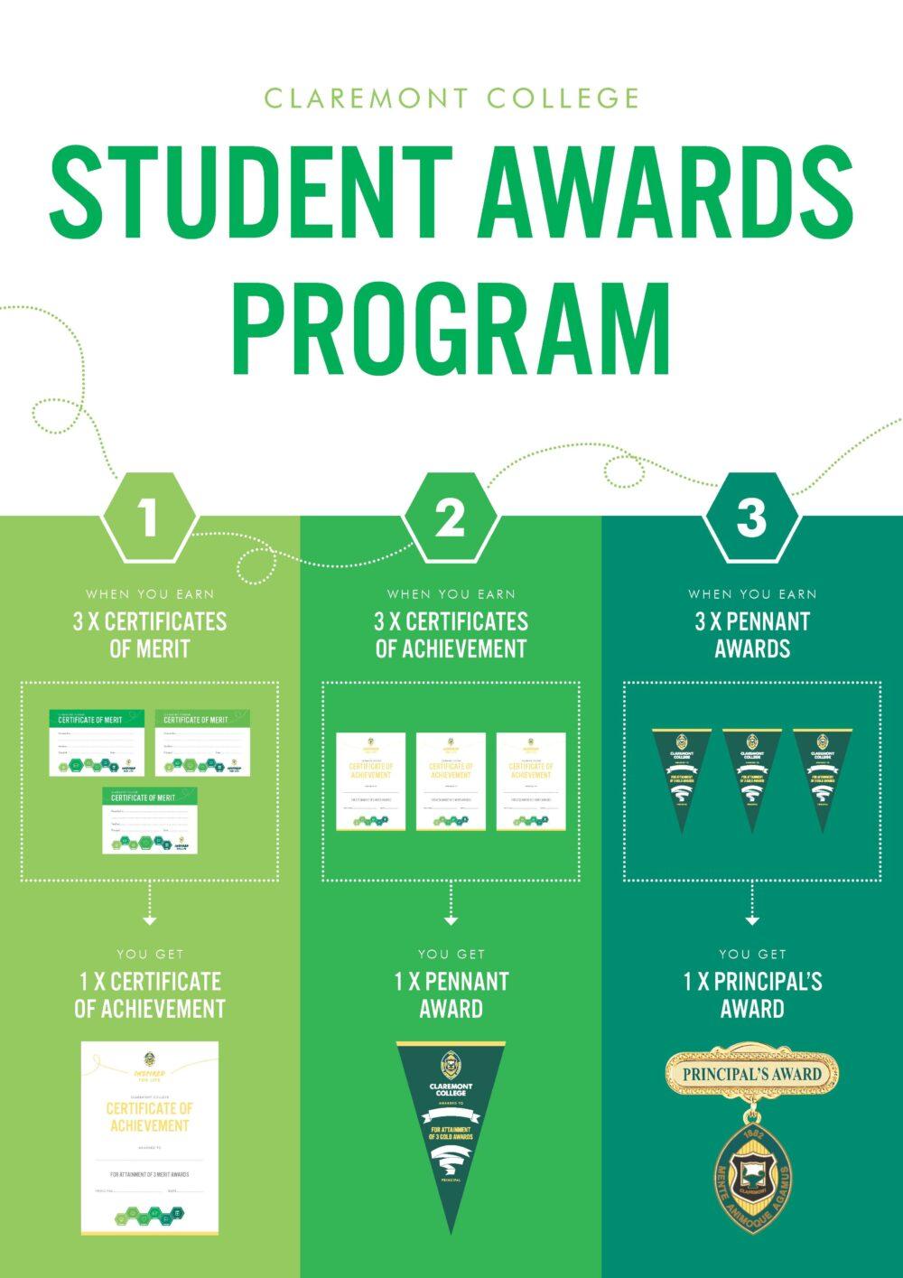 Student_Awards_Poster_A2_03-HIGHRES-1.jpg?mtime=20210813100459#asset:25977:midWidth
