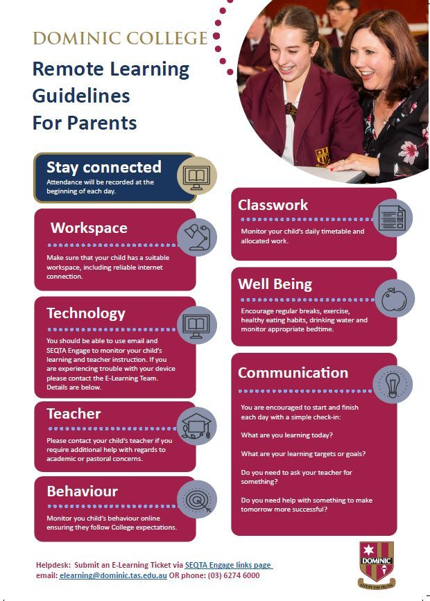 Onlline Learning Guidelines Parents