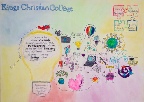 Learning With Excellence Art Comp Term 1 Web 19