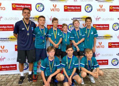 Futsal Titles Term 1 4