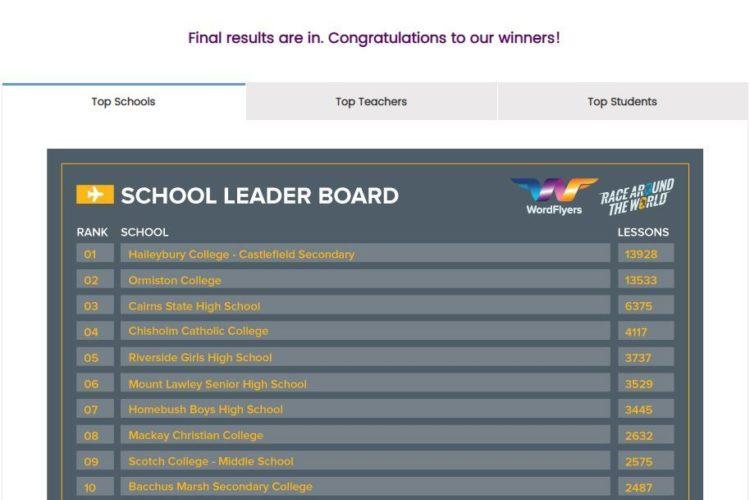 Word Flyers Top Schools