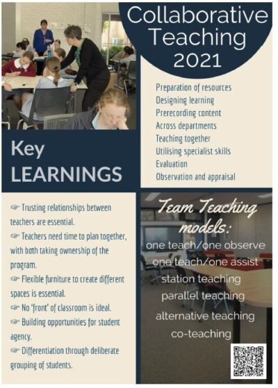 Collaborative teaching poster
