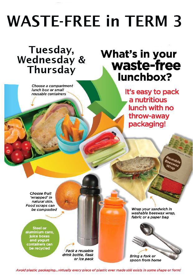 Tips for a waste-free lunchbox