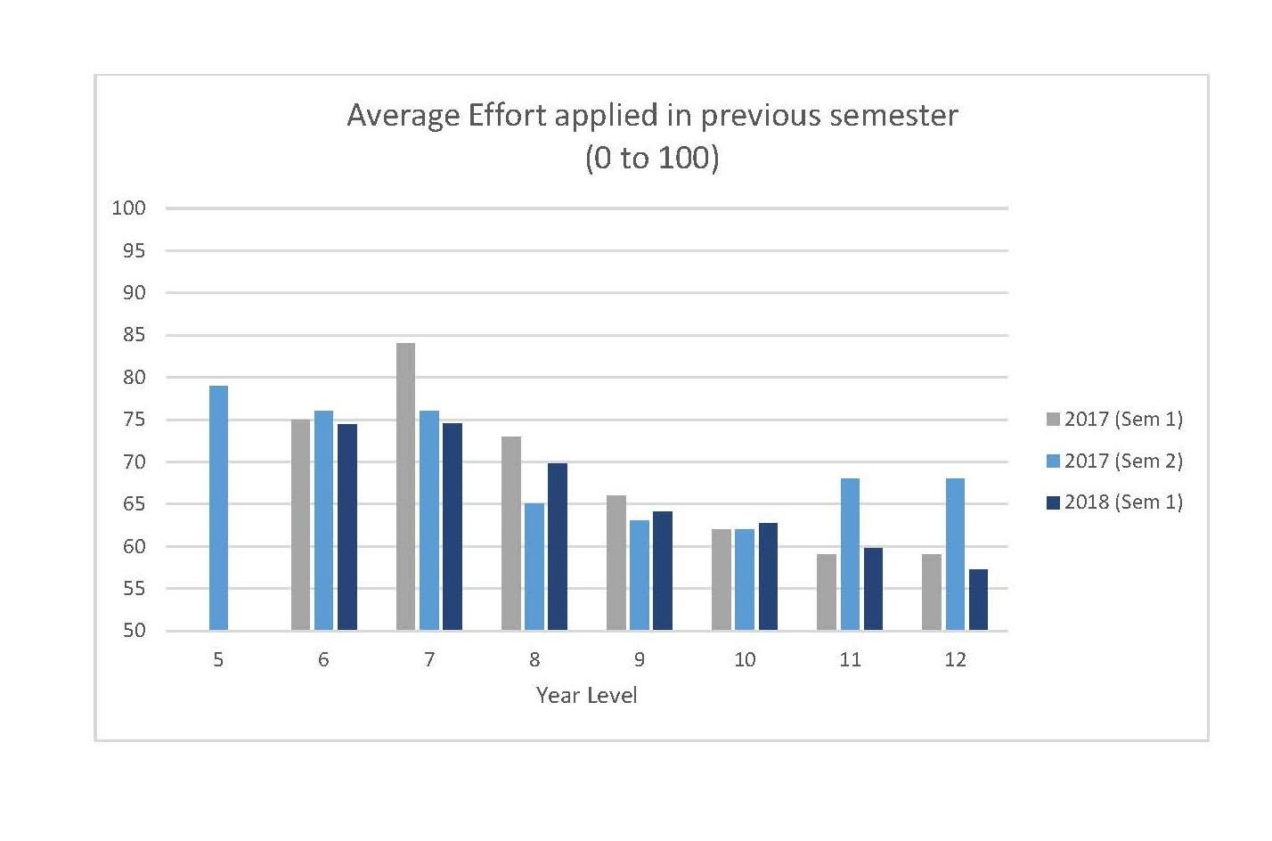 Average-Effort-Applied.jpg?mtime=2018030