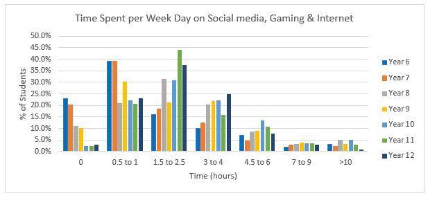 Gaming-Week-Day.JPG?mtime=20190322083833