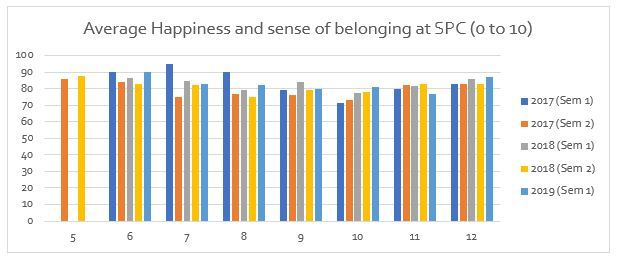 Average-Happiness.JPG?mtime=201903071434