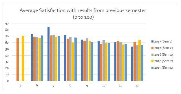 Average-Satisfaction.JPG?mtime=201903071