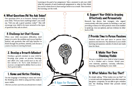 2 Making Thinking Visible For Parents
